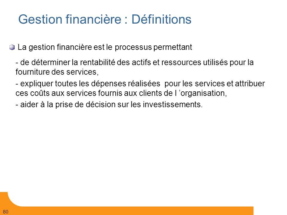 Gestion financière : Définitions