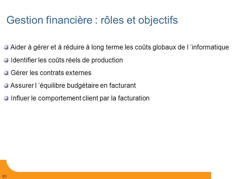 Gestion financière : rôles et objectifs