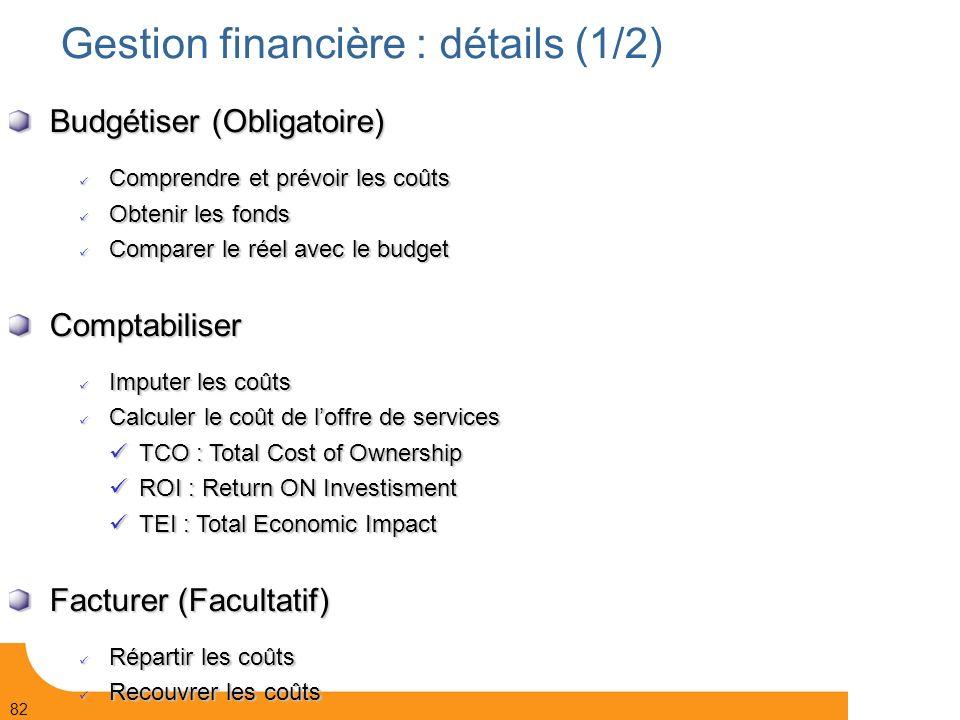 Gestion financière : détails (1/2)