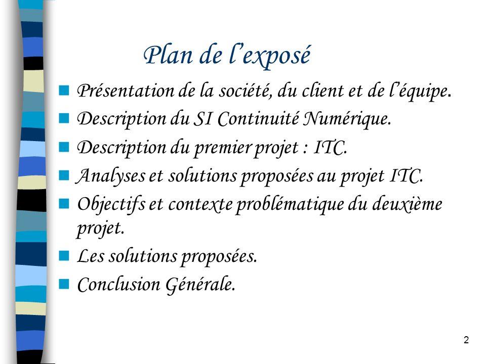 Plan de l'exposé Présentation de la société, du client et de l'équipe.