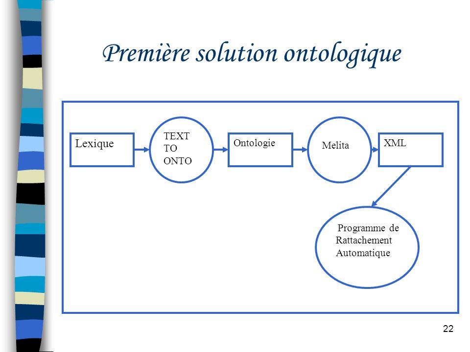 Première solution ontologique