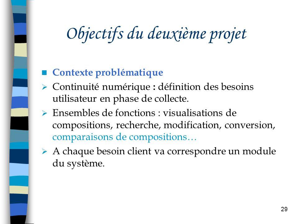 Objectifs du deuxième projet