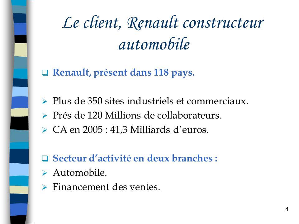 Le client, Renault constructeur automobile