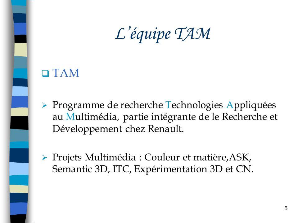 L'équipe TAM TAM. Programme de recherche Technologies Appliquées au Multimédia, partie intégrante de le Recherche et Développement chez Renault.