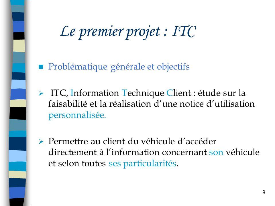 Le premier projet : ITC Problématique générale et objectifs