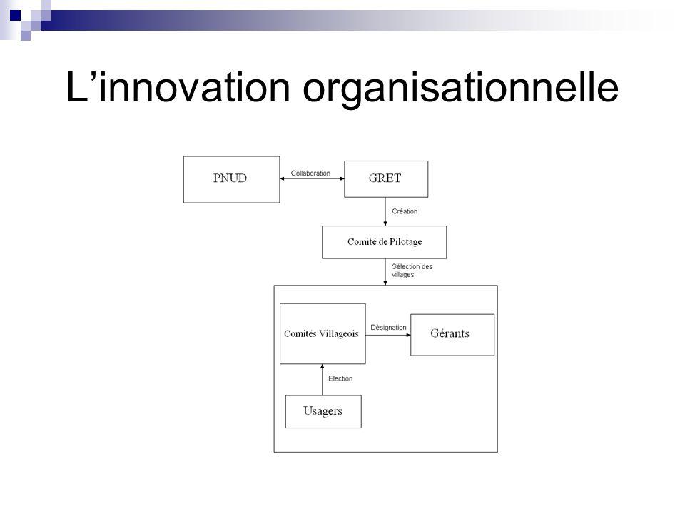 L'innovation organisationnelle