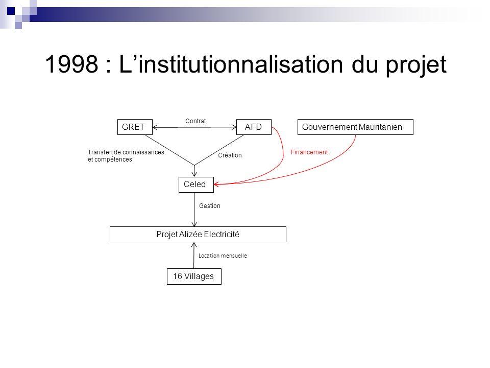 1998 : L'institutionnalisation du projet
