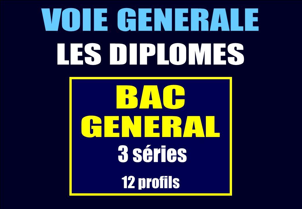 VOIE GENERALE LES DIPLOMES BAC GENERAL 3 séries 12 profils