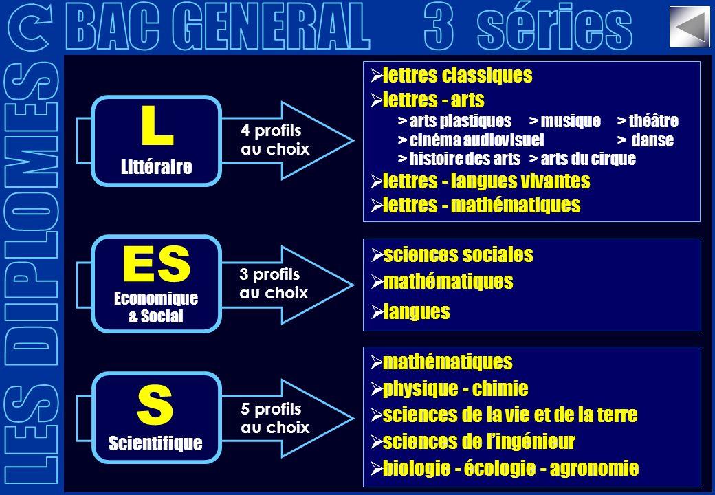 L S ES BAC GENERAL 3 séries LES DIPLOMES lettres classiques