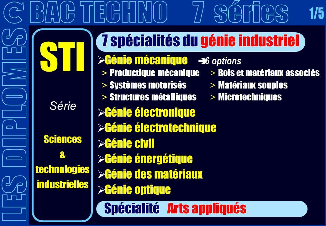 7 spécialités du génie industriel