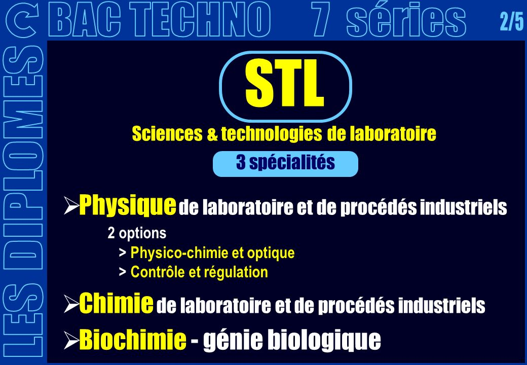 Sciences & technologies de laboratoire