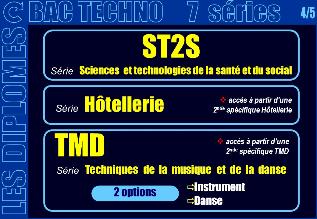 ST2S TMD BAC TECHNO 7 séries 4/5 LES DIPLOMES Instrument 2 options