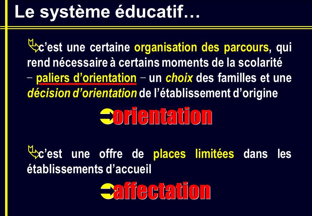 orientation affectation Le système éducatif…