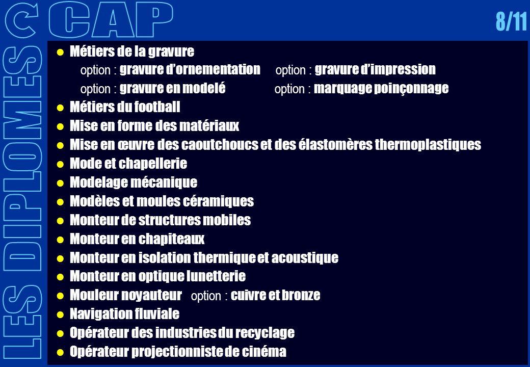 CAP 8/11 LES DIPLOMES Métiers de la gravure Métiers du football