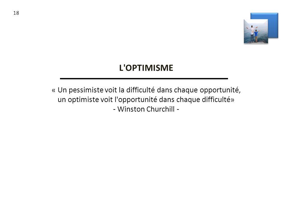 L OPTIMISME « Un pessimiste voit la difficulté dans chaque opportunité, un optimiste voit l opportunité dans chaque difficulté» - Winston Churchill -