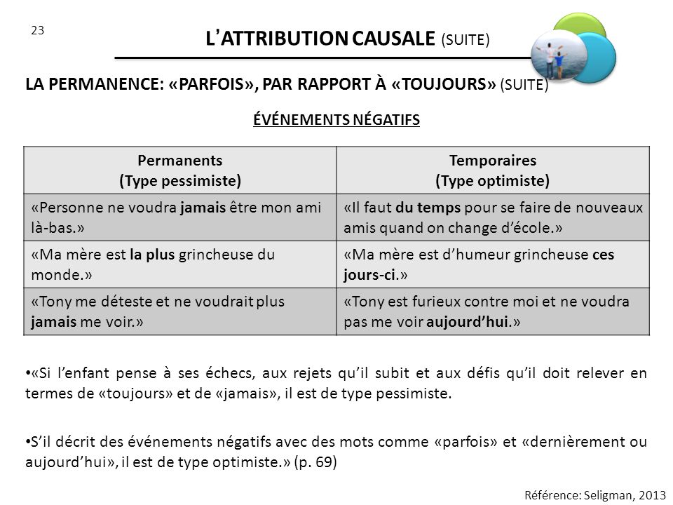 L'ATTRIBUTION CAUSALE (SUITE)
