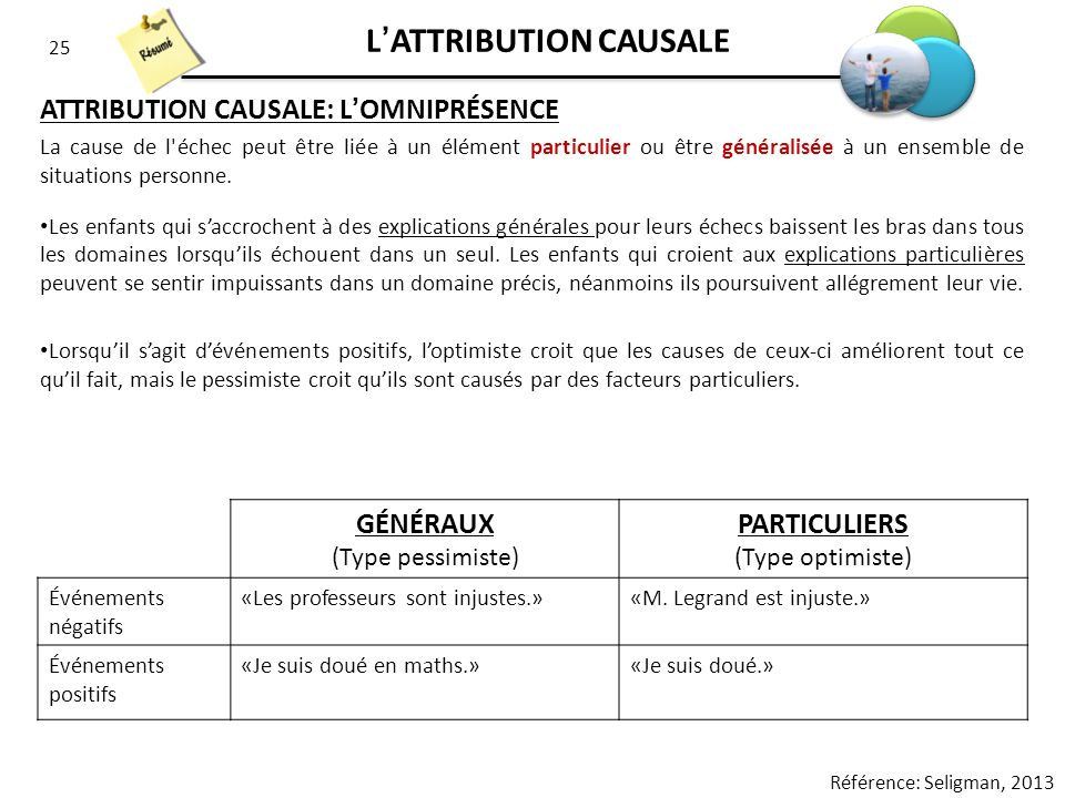 L'ATTRIBUTION CAUSALE