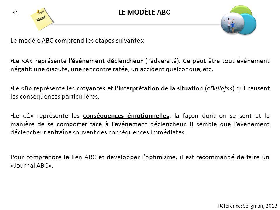 LE MODÈLE ABC Le modèle ABC comprend les étapes suivantes: