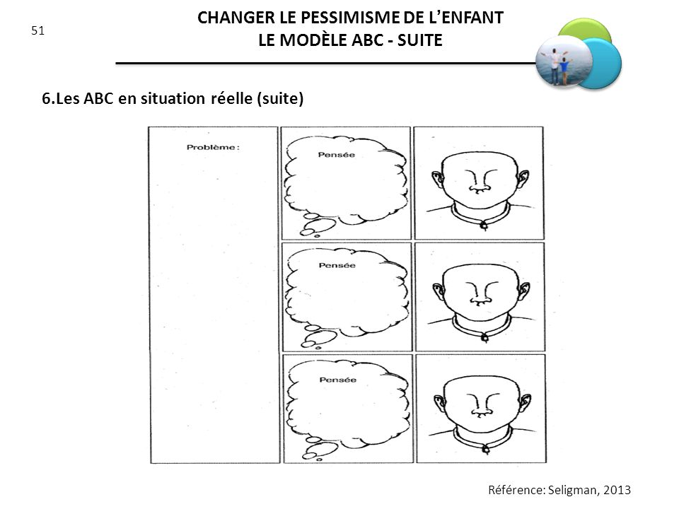 CHANGER LE PESSIMISME DE L'ENFANT LE MODÈLE ABC - SUITE