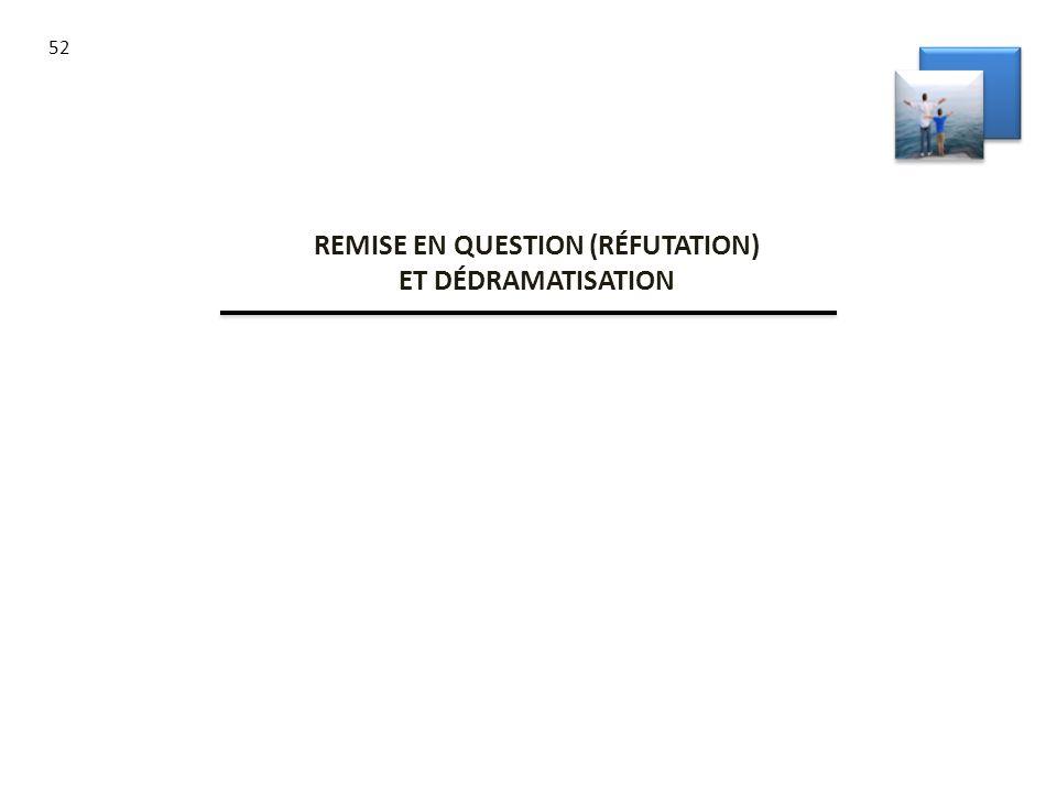 REMISE EN QUESTION (RÉFUTATION) ET DÉDRAMATISATION