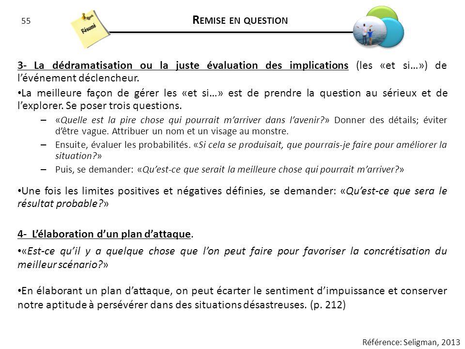 Remise en question 3- La dédramatisation ou la juste évaluation des implications (les «et si…») de l'événement déclencheur.