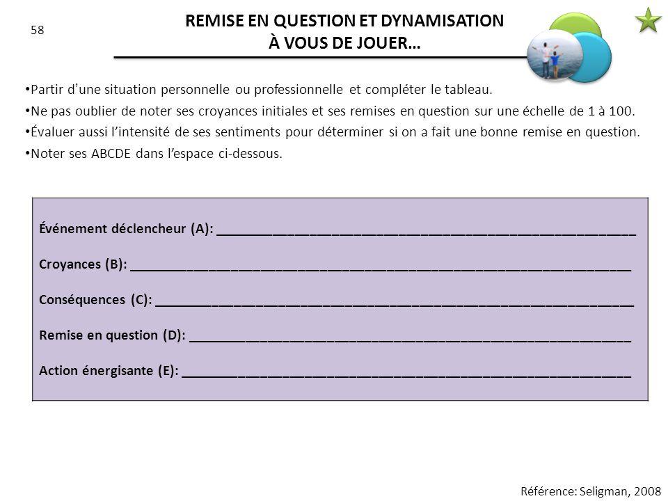 REMISE EN QUESTION ET DYNAMISATION À VOUS DE JOUER…