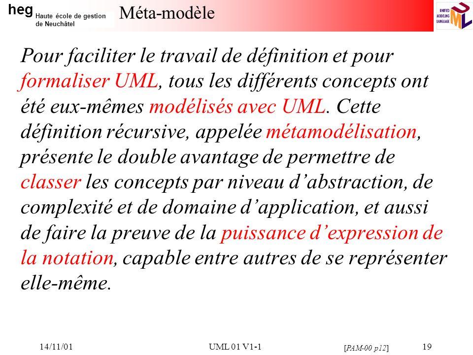 14/11/01 Méta-modèle.