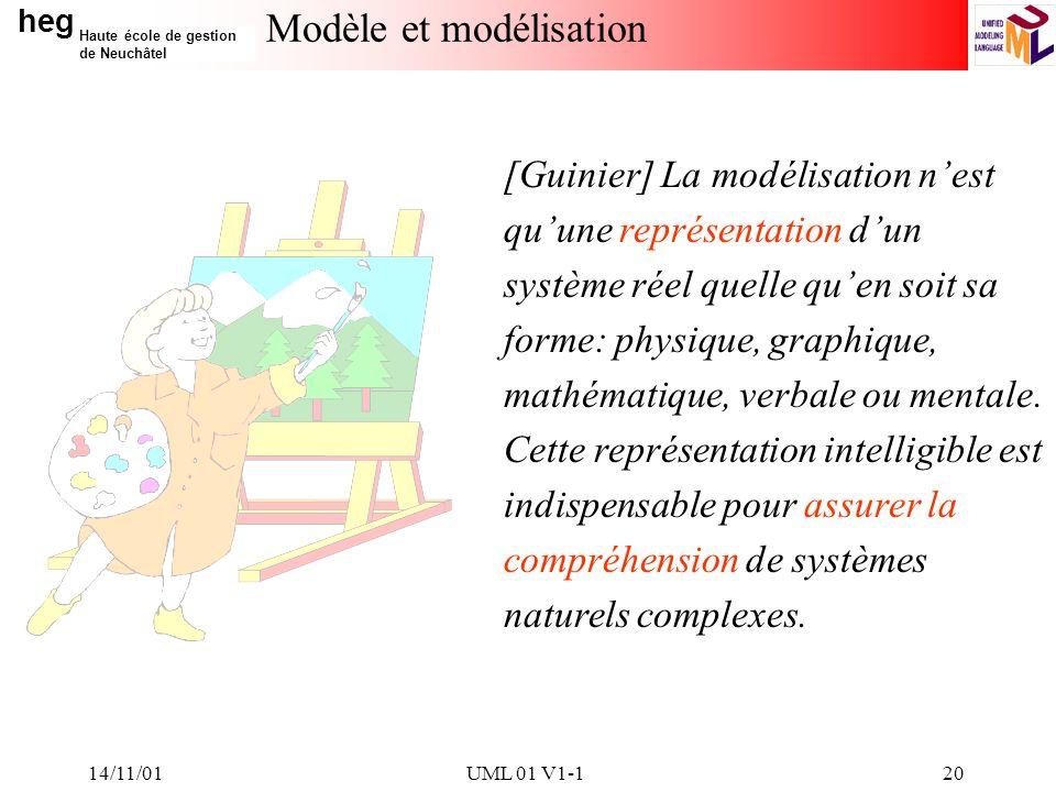 Modèle et modélisation