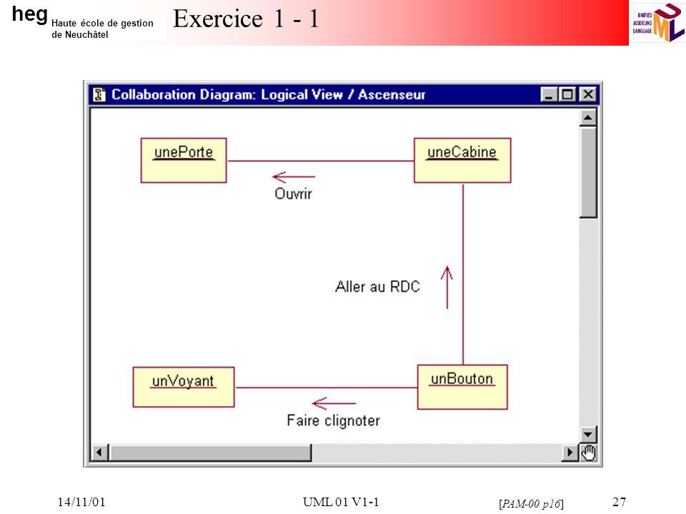 14/11/01 Exercice 1 - 1. Décomposition d'un objet « Ascenseur » intégrant la structure et le comportement.