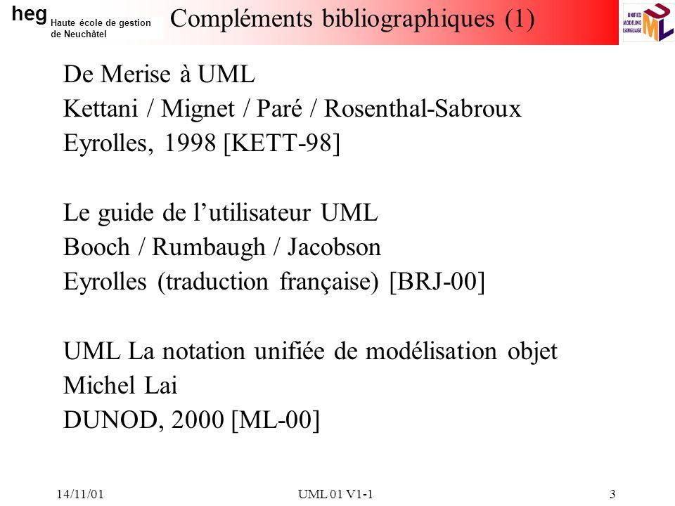 Compléments bibliographiques (1)