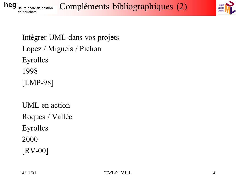 Compléments bibliographiques (2)