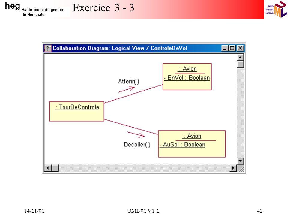 14/11/01 Exercice 3 - 3. Les messages de cet exercice correspondent aux opérations que peuvent effectuer les objets de classe Avion.