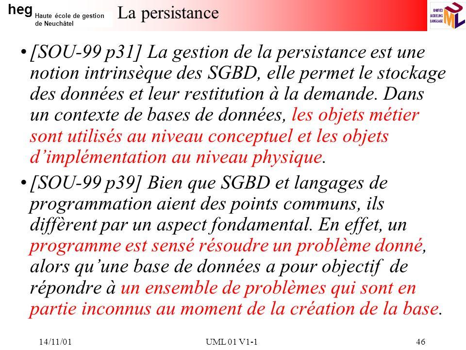 14/11/01 La persistance.