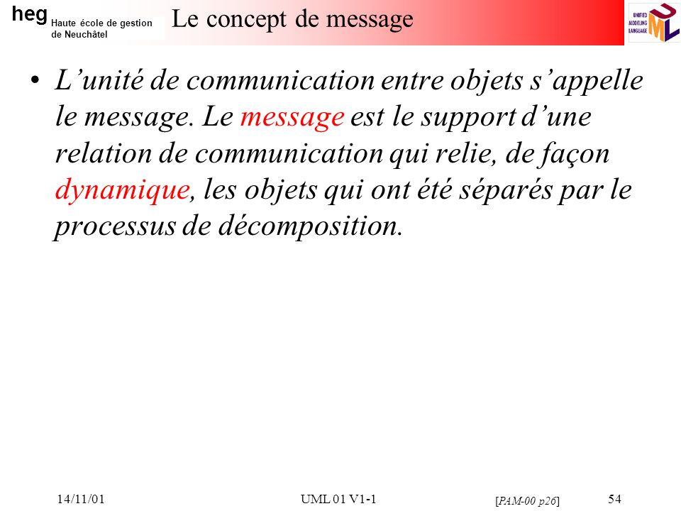 14/11/01 Le concept de message.