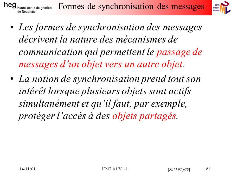 Formes de synchronisation des messages