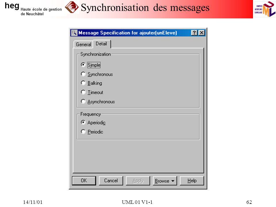 Synchronisation des messages