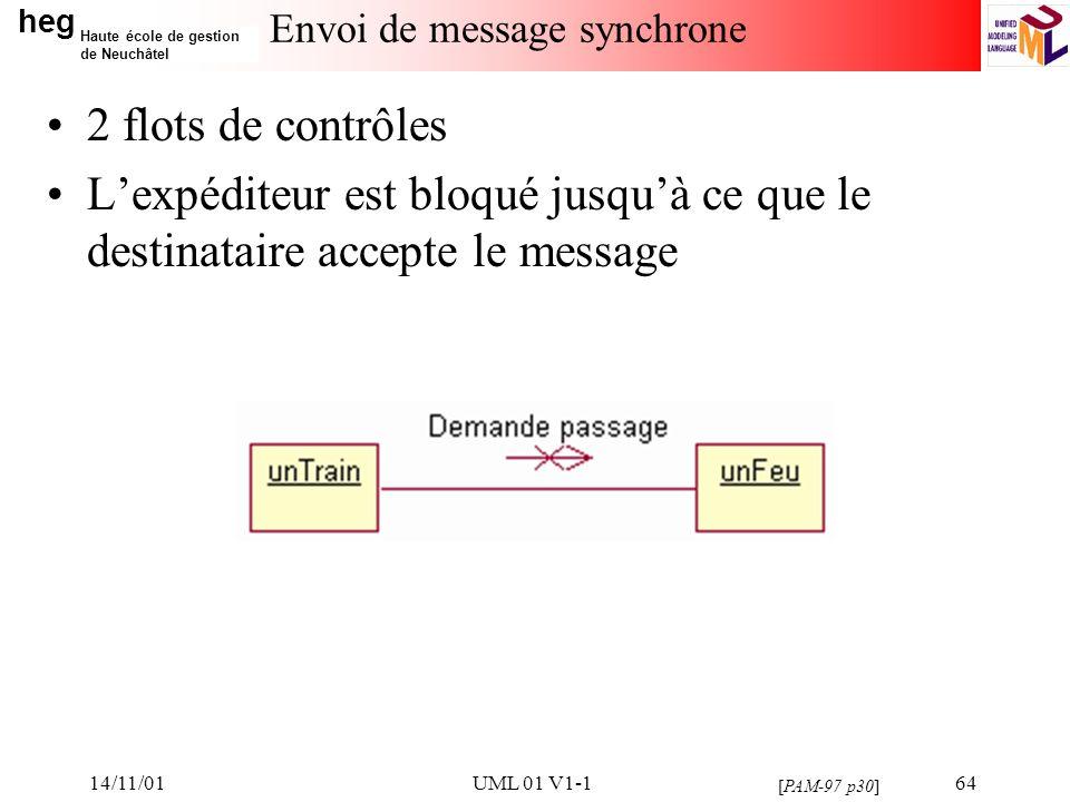 Envoi de message synchrone