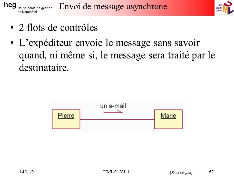 Envoi de message asynchrone