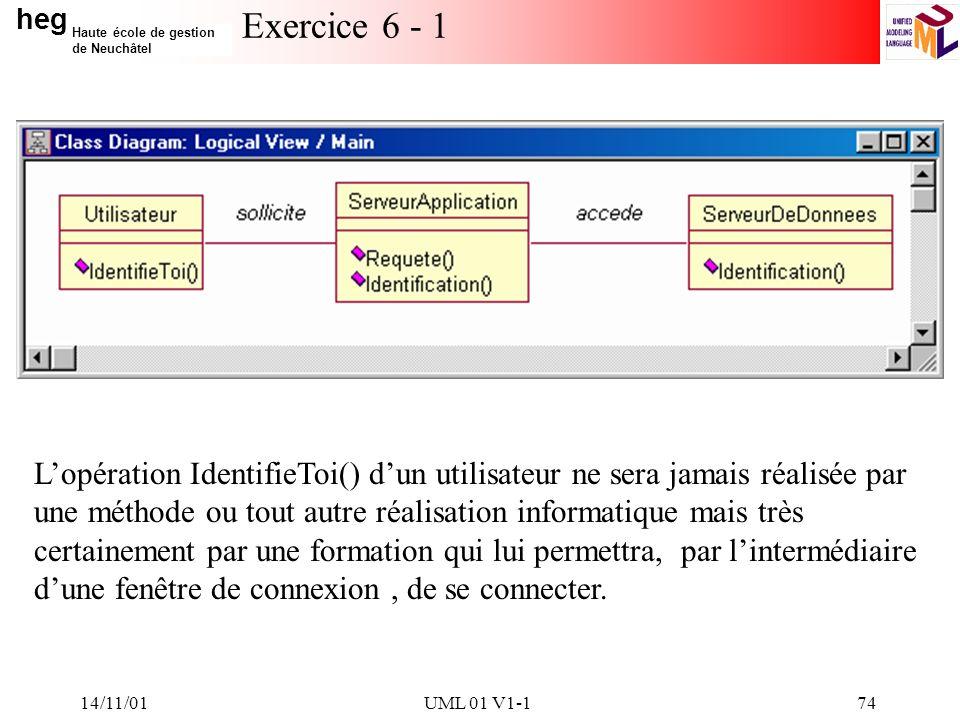 14/11/01 Exercice 6 - 1.