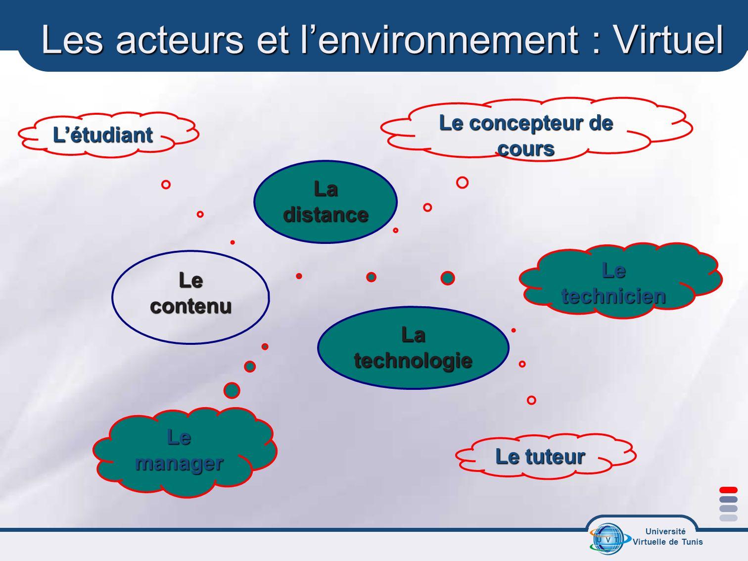 Les acteurs et l'environnement : Virtuel