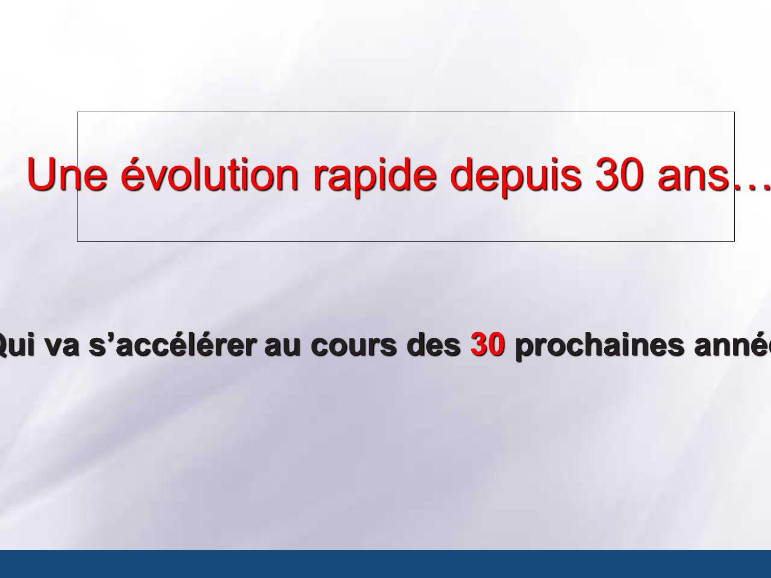 Une évolution rapide depuis 30 ans….
