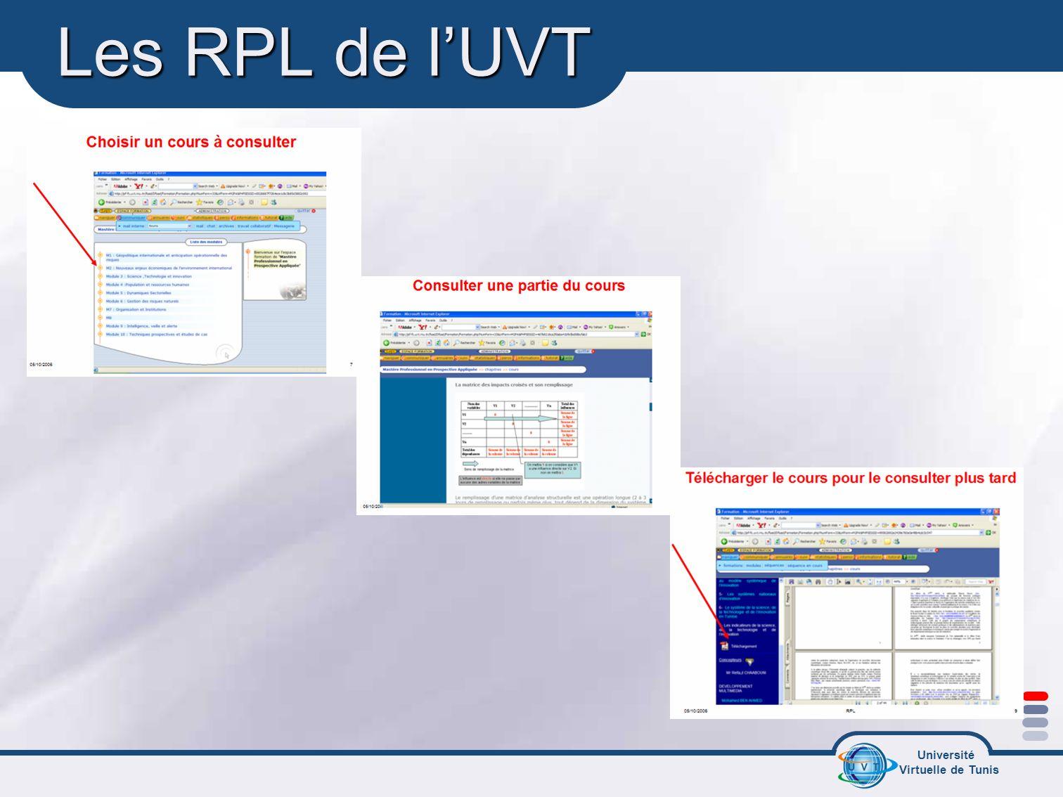 Les RPL de l'UVT