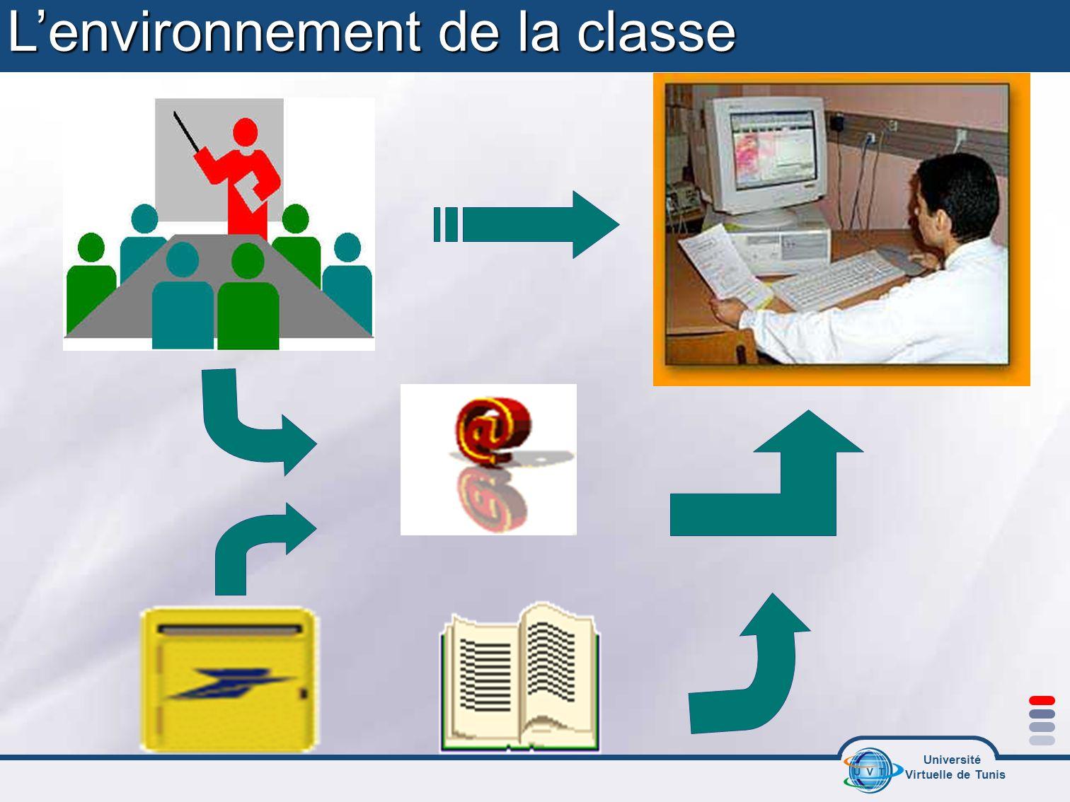 L'environnement de la classe