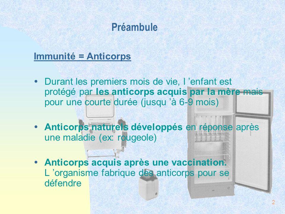 Préambule Immunité = Anticorps