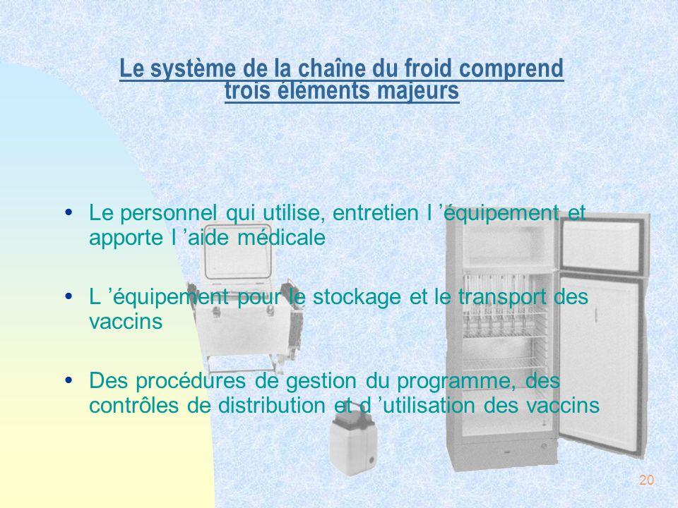 Le système de la chaîne du froid comprend trois éléments majeurs