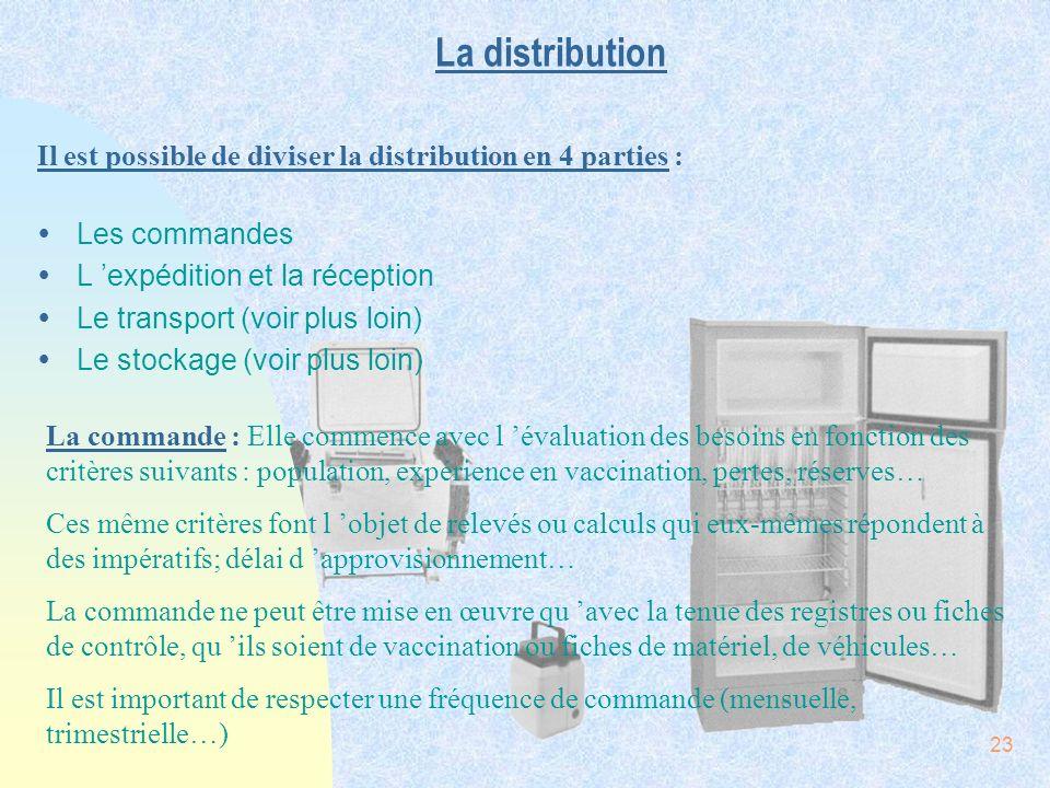 La distribution Il est possible de diviser la distribution en 4 parties : Les commandes. L 'expédition et la réception.