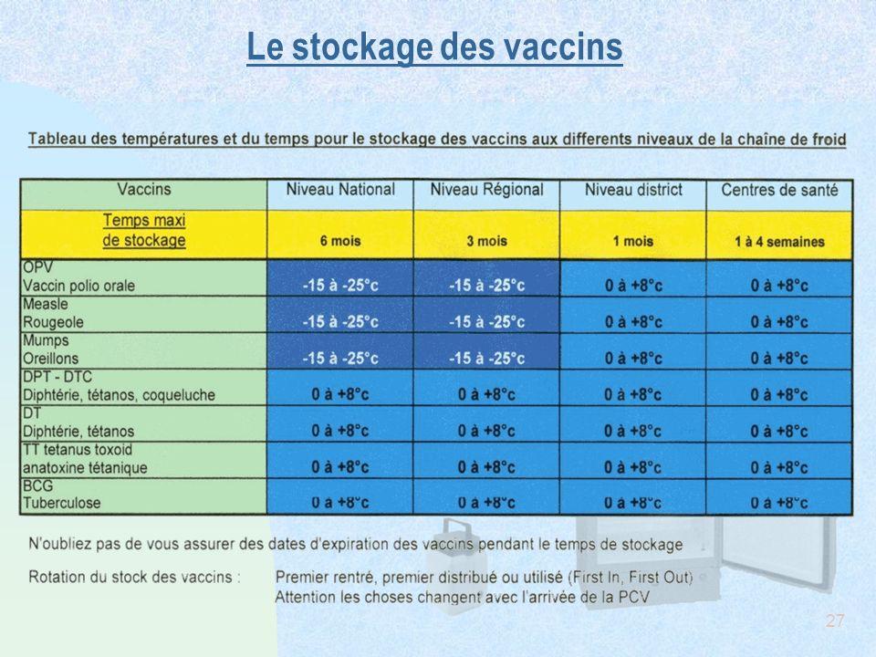 Le stockage des vaccins