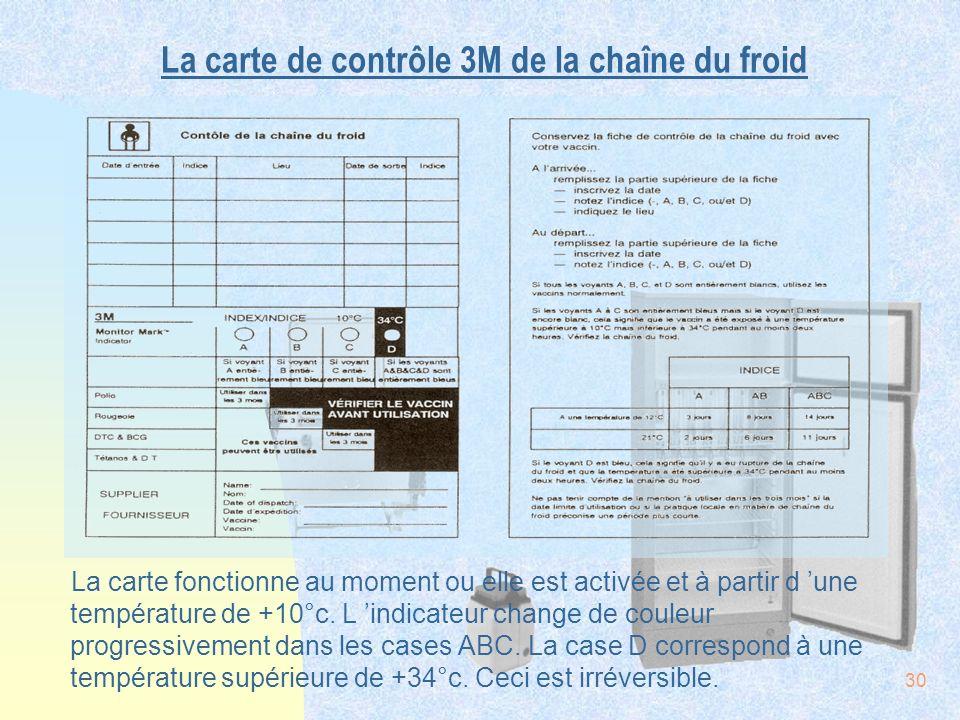 La carte de contrôle 3M de la chaîne du froid
