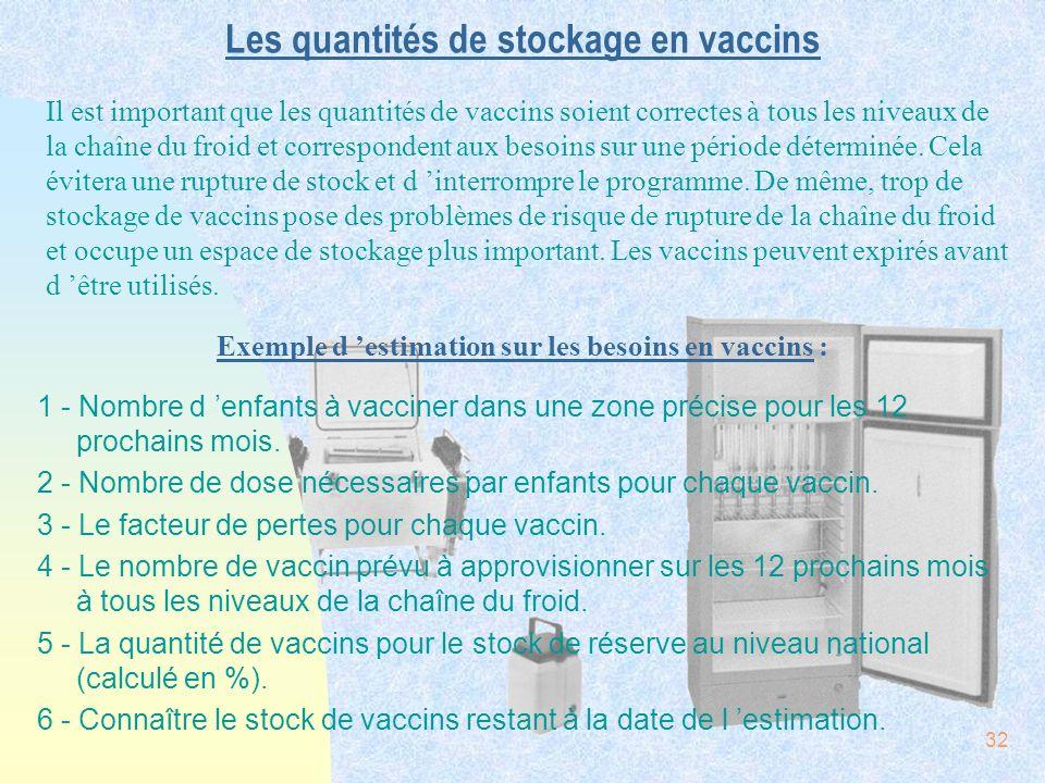 Les quantités de stockage en vaccins