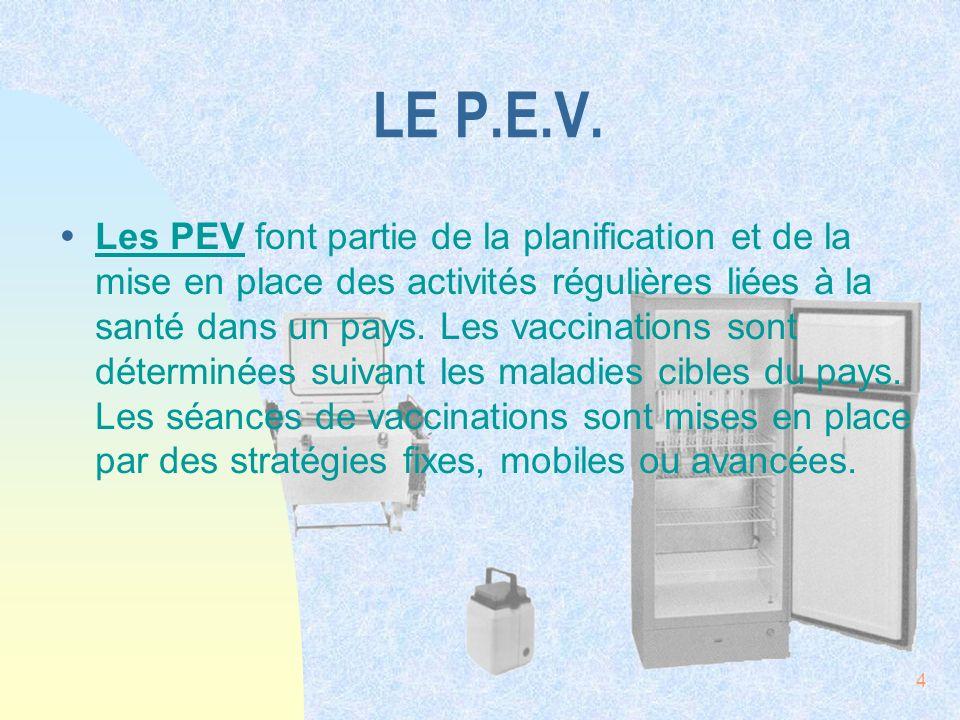 LE P.E.V.